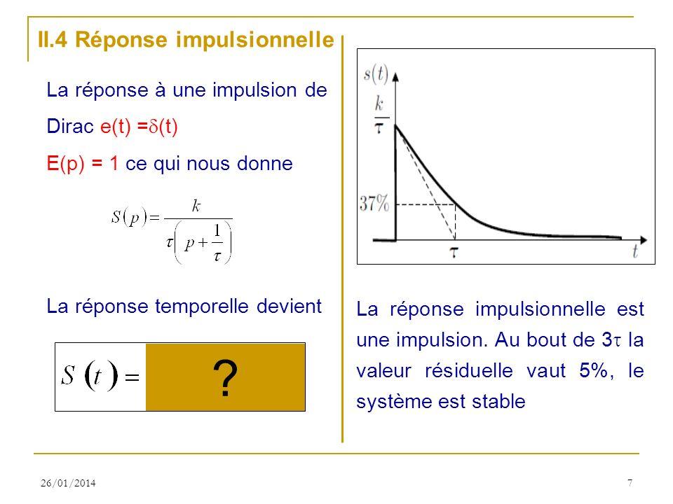 26/01/20147 II.4 Réponse impulsionnelle La réponse à une impulsion de Dirac e(t) = (t) E(p) = 1 ce qui nous donne La réponse temporelle devient La réponse impulsionnelle est une impulsion.
