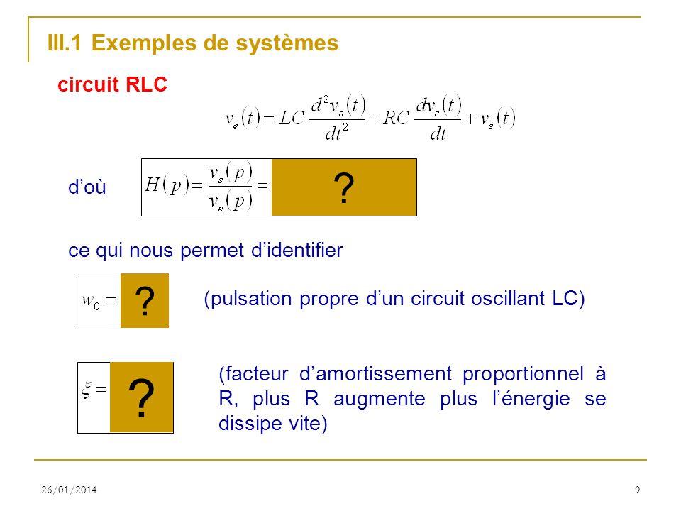 26/01/20149 III.1 Exemples de systèmes circuit RLC doù ce qui nous permet didentifier (pulsation propre dun circuit oscillant LC) (facteur damortissement proportionnel à R, plus R augmente plus lénergie se dissipe vite) .