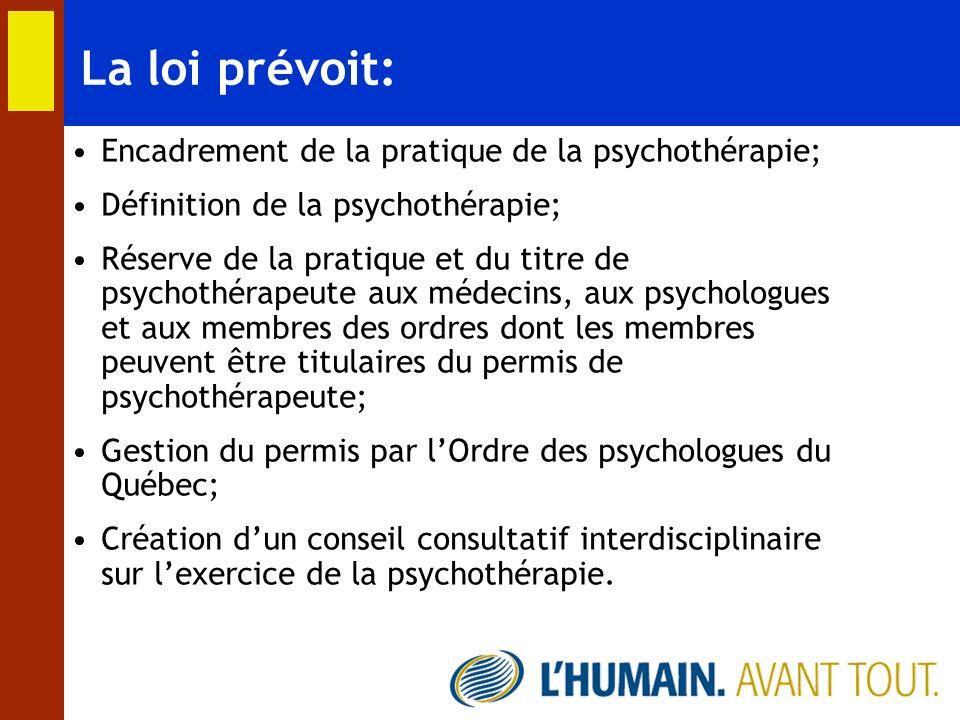 La loi prévoit: Encadrement de la pratique de la psychothérapie; Définition de la psychothérapie; Réserve de la pratique et du titre de psychothérapeu