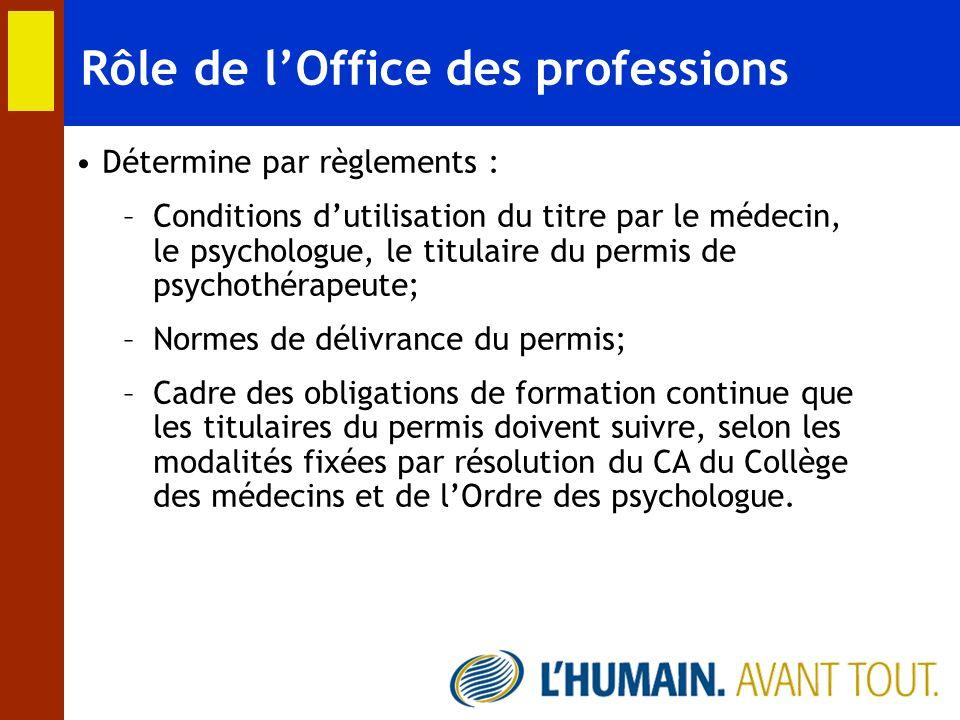 Rôle de lOffice des professions Détermine par règlements : –Conditions dutilisation du titre par le médecin, le psychologue, le titulaire du permis de