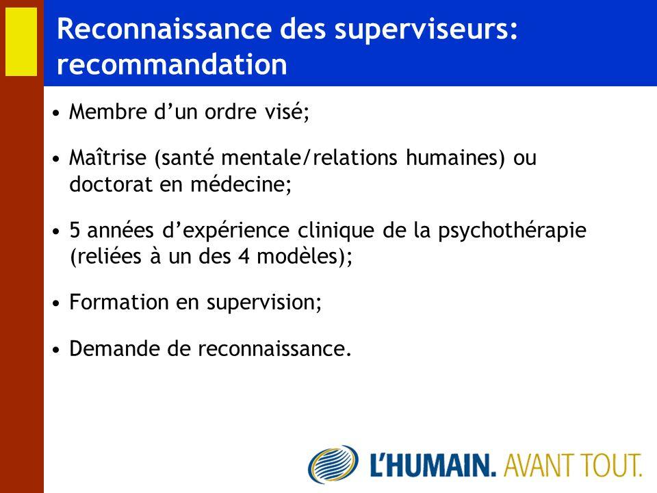 Reconnaissance des superviseurs: recommandation Membre dun ordre visé; Maîtrise (santé mentale/relations humaines) ou doctorat en médecine; 5 années d