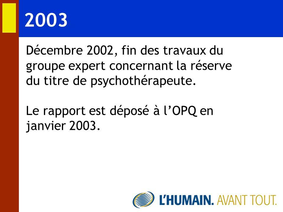 2003 Décembre 2002, fin des travaux du groupe expert concernant la réserve du titre de psychothérapeute. Le rapport est déposé à lOPQ en janvier 2003.