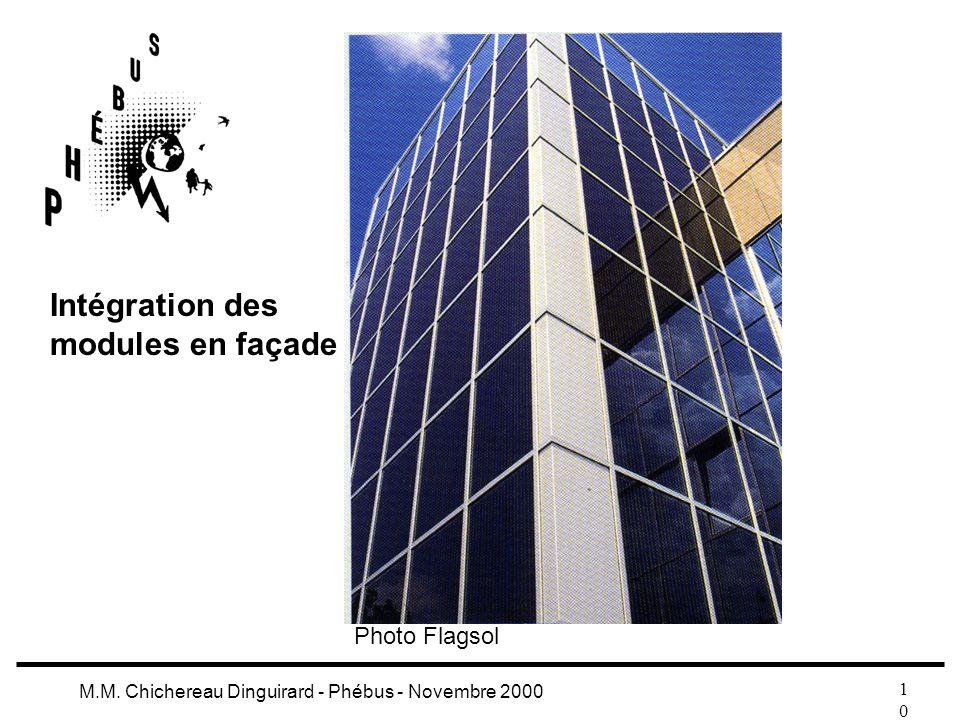 1010 M.M. Chichereau Dinguirard - Phébus - Novembre 2000 Intégration des modules en façade Photo Flagsol