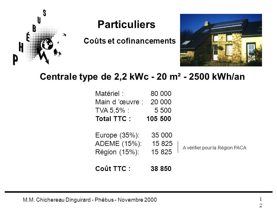 1212 M.M. Chichereau Dinguirard - Phébus - Novembre 2000 Particuliers Coûts et cofinancements Centrale type de 2,2 kWc - 20 m² - 2500 kWh/an Matériel
