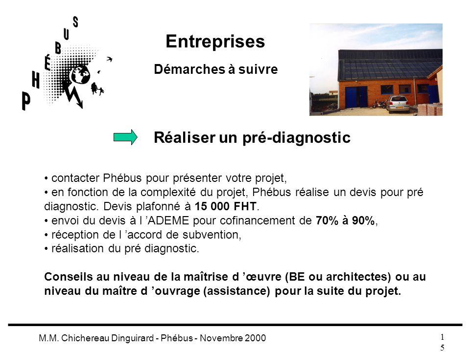 1515 M.M. Chichereau Dinguirard - Phébus - Novembre 2000 Entreprises Démarches à suivre Réaliser un pré-diagnostic contacter Phébus pour présenter vot