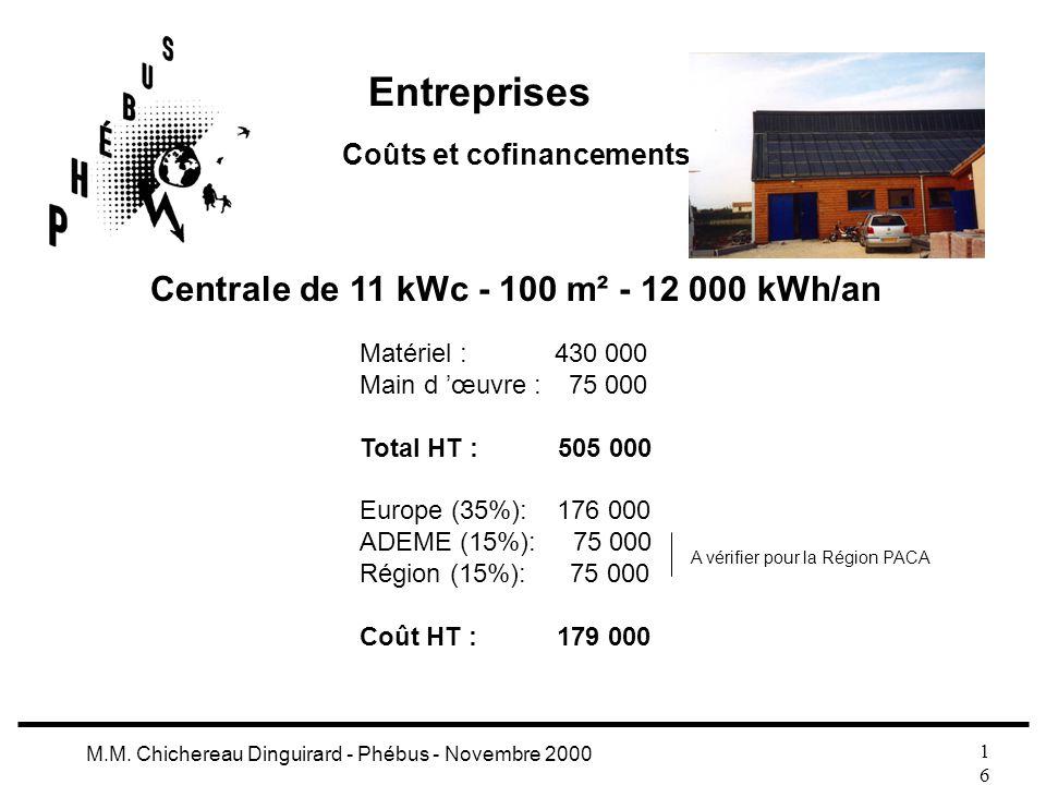 1616 M.M. Chichereau Dinguirard - Phébus - Novembre 2000 Entreprises Coûts et cofinancements Centrale de 11 kWc - 100 m² - 12 000 kWh/an Matériel : 43