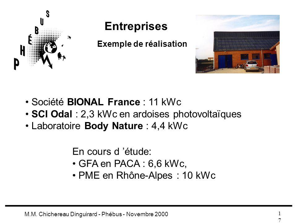 1717 M.M. Chichereau Dinguirard - Phébus - Novembre 2000 Entreprises Exemple de réalisation Société BIONAL France : 11 kWc SCI Odal : 2,3 kWc en ardoi