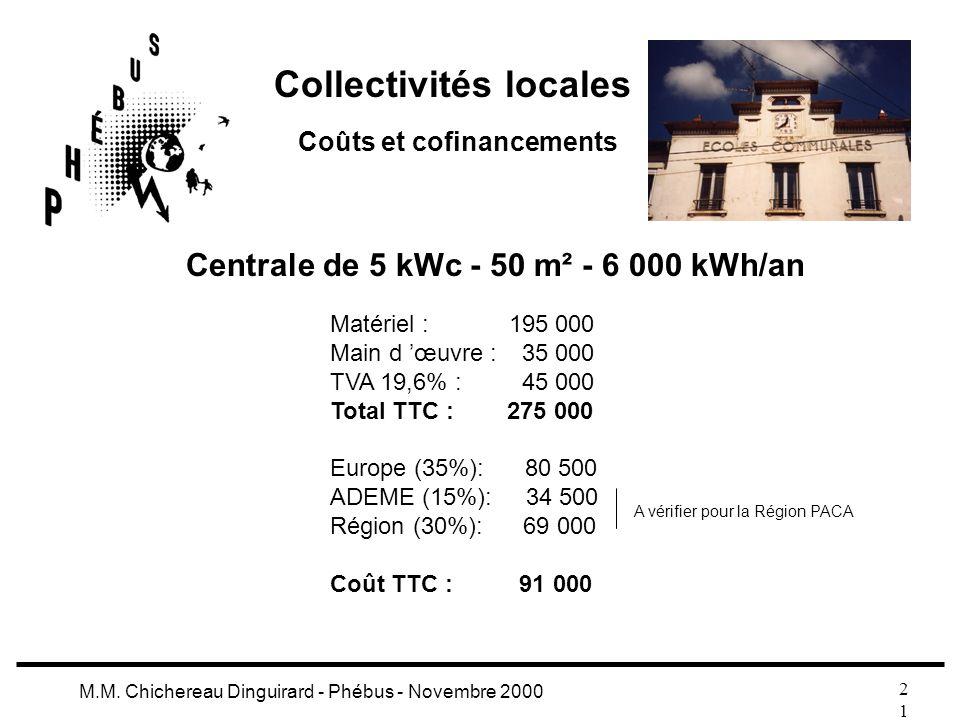 2121 M.M. Chichereau Dinguirard - Phébus - Novembre 2000 Collectivités locales Coûts et cofinancements Centrale de 5 kWc - 50 m² - 6 000 kWh/an Matéri