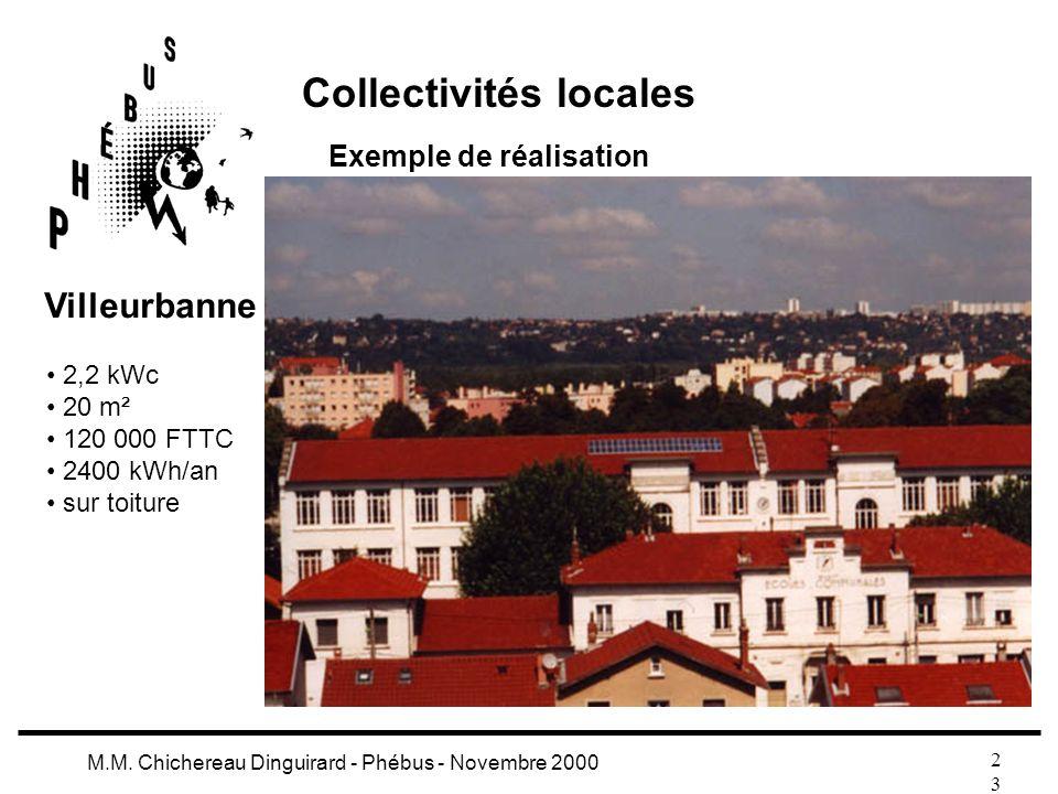 2323 M.M. Chichereau Dinguirard - Phébus - Novembre 2000 Collectivités locales Exemple de réalisation 2,2 kWc 20 m² 120 000 FTTC 2400 kWh/an sur toitu