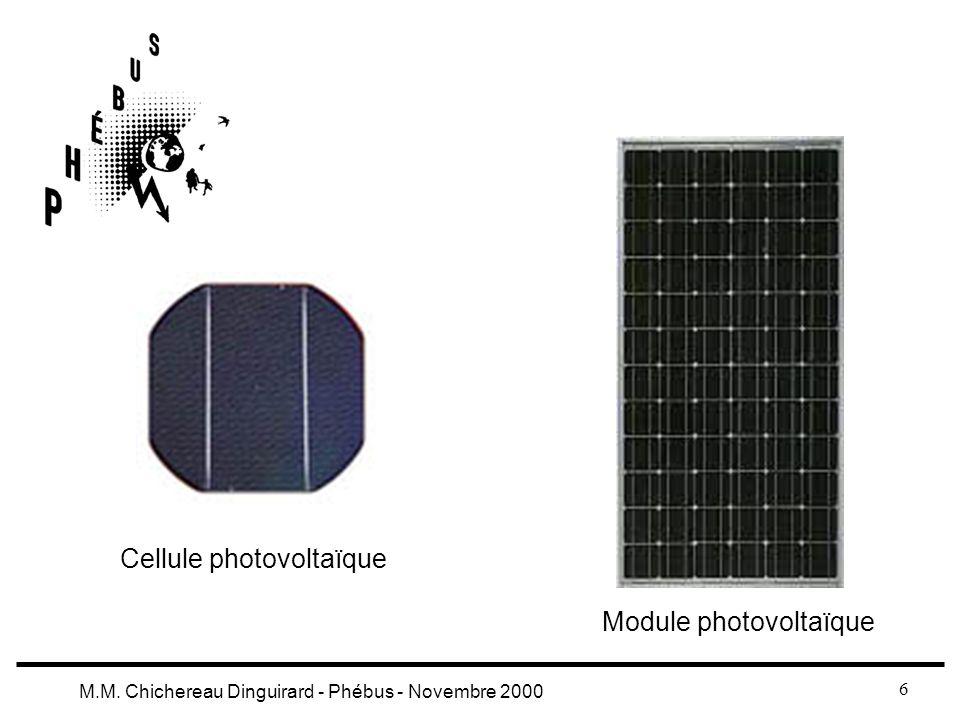 6 M.M. Chichereau Dinguirard - Phébus - Novembre 2000 Cellule photovoltaïque Module photovoltaïque