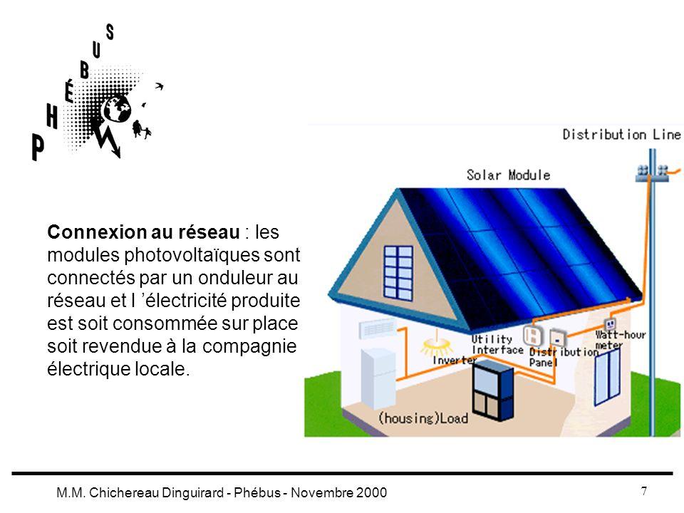 7 M.M. Chichereau Dinguirard - Phébus - Novembre 2000 Connexion au réseau : les modules photovoltaïques sont connectés par un onduleur au réseau et l