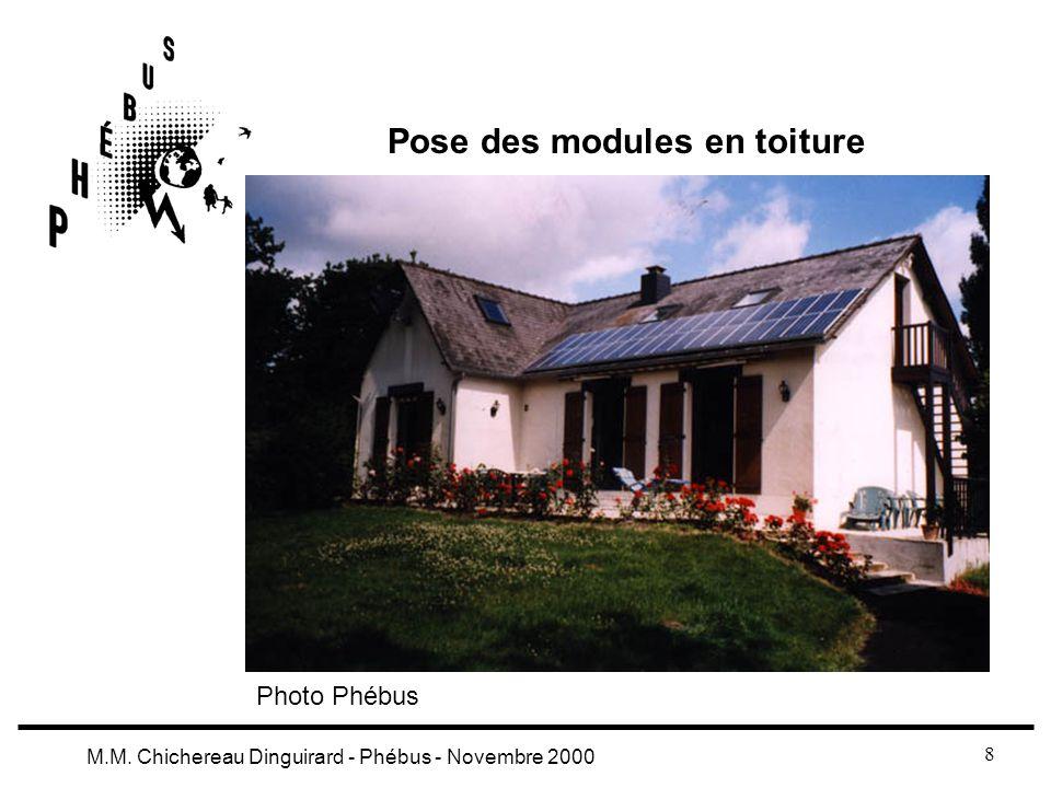 8 M.M. Chichereau Dinguirard - Phébus - Novembre 2000 Pose des modules en toiture Photo Phébus