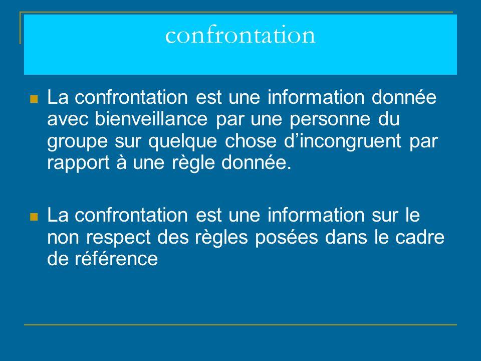 La confrontation est une information donnée avec bienveillance par une personne du groupe sur quelque chose dincongruent par rapport à une règle donné