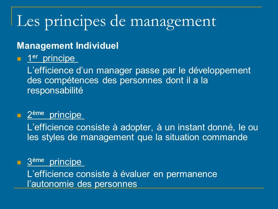 Les principes de management Management Individuel 1 er principe Lefficience dun manager passe par le développement des compétences des personnes dont