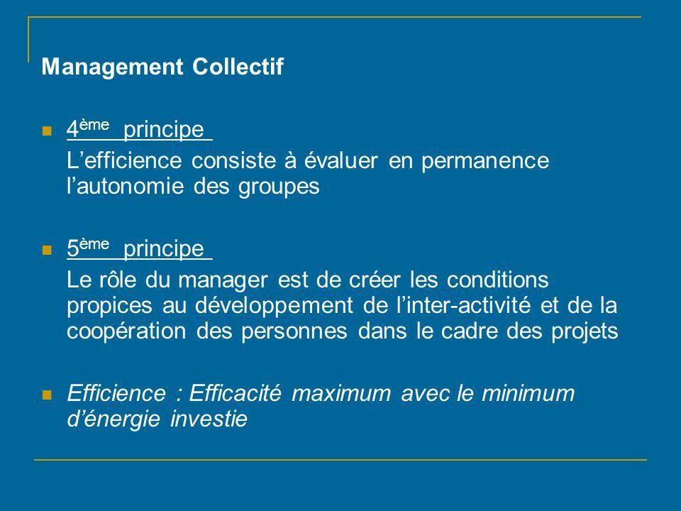 Management Collectif 4 ème principe Lefficience consiste à évaluer en permanence lautonomie des groupes 5 ème principe Le rôle du manager est de créer