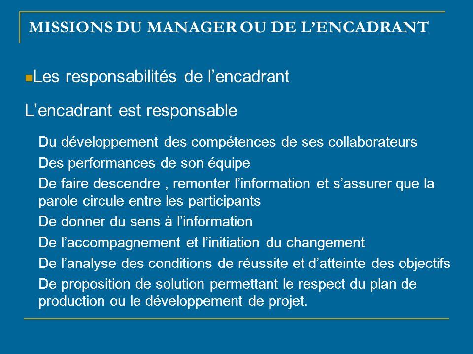MISSIONS DU MANAGER OU DE LENCADRANT Les responsabilités de lencadrant Lencadrant est responsable Du développement des compétences de ses collaborateu