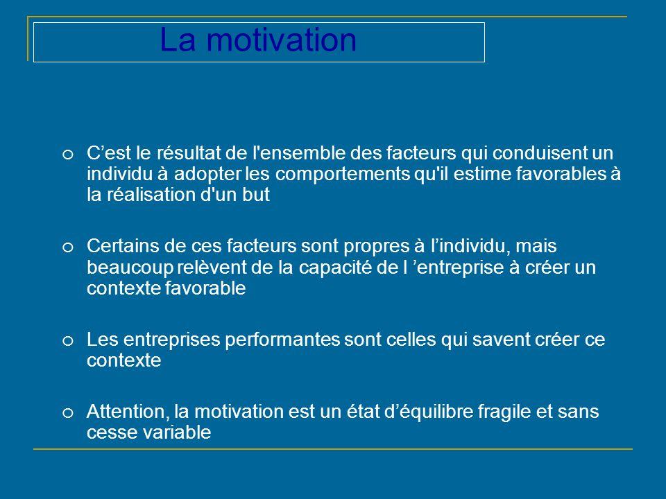 La motivation Cest le résultat de l'ensemble des facteurs qui conduisent un individu à adopter les comportements qu'il estime favorables à la réalisat