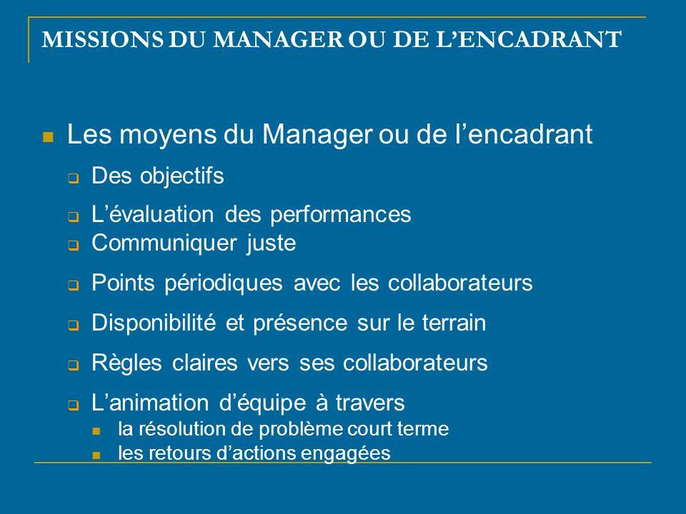 MISSIONS DU MANAGER OU DE LENCADRANT Les moyens du Manager ou de lencadrant Des objectifs Lévaluation des performances Communiquer juste Points périod