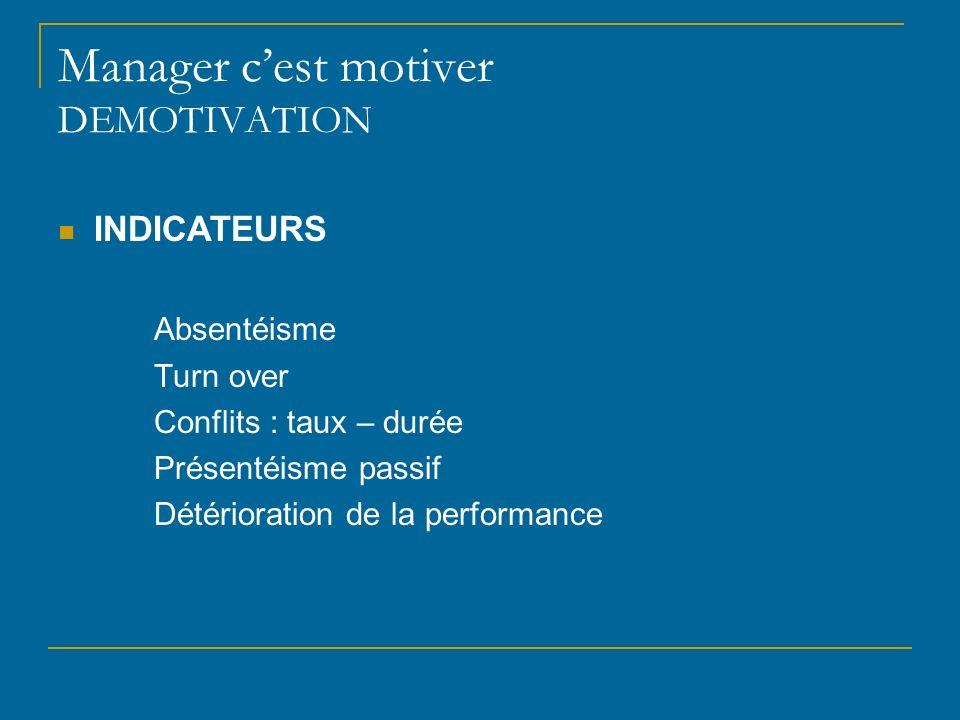Manager cest motiver DEMOTIVATION INDICATEURS Absentéisme Turn over Conflits : taux – durée Présentéisme passif Détérioration de la performance
