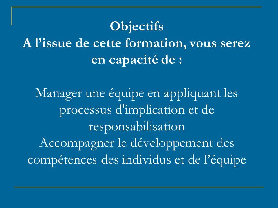 Objectifs A lissue de cette formation, vous serez en capacité de : Manager une équipe en appliquant les processus d'implication et de responsabilisati
