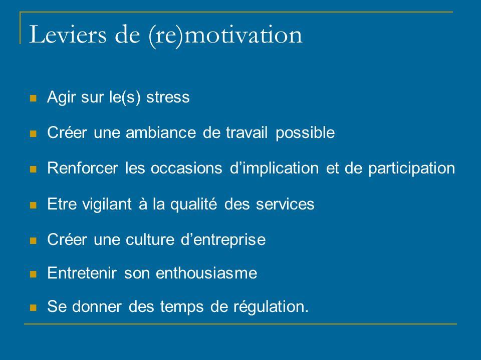 Leviers de (re)motivation Agir sur le(s) stress Créer une ambiance de travail possible Renforcer les occasions dimplication et de participation Etre v