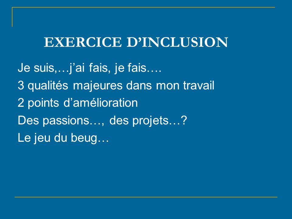 EXERCICE DINCLUSION Je suis,…jai fais, je fais…. 3 qualités majeures dans mon travail 2 points damélioration Des passions…, des projets…? Le jeu du be