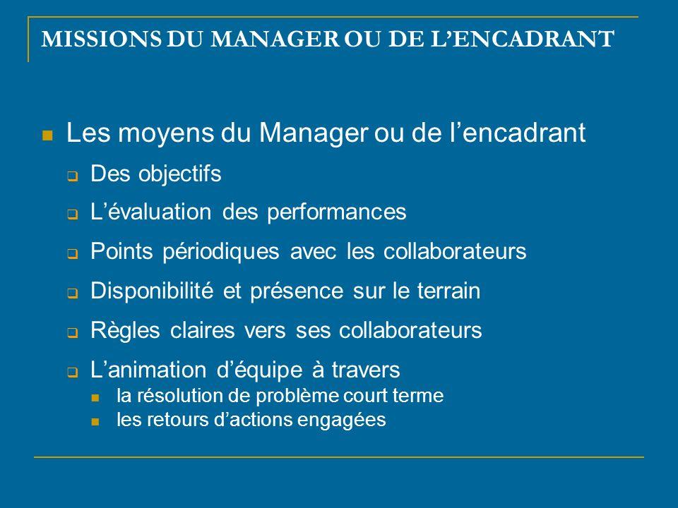 MISSIONS DU MANAGER OU DE LENCADRANT Les moyens du Manager ou de lencadrant Des objectifs Lévaluation des performances Points périodiques avec les col