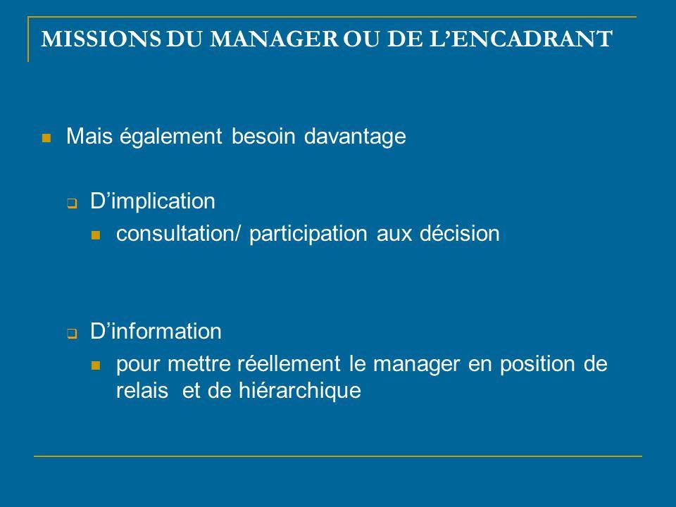 MISSIONS DU MANAGER OU DE LENCADRANT Mais également besoin davantage Dimplication consultation/ participation aux décision Dinformation pour mettre ré