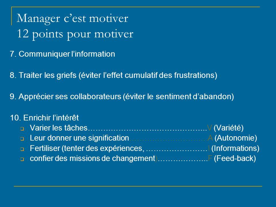 Manager cest motiver 12 points pour motiver 7. Communiquer linformation 8. Traiter les griefs (éviter leffet cumulatif des frustrations) 9. Apprécier
