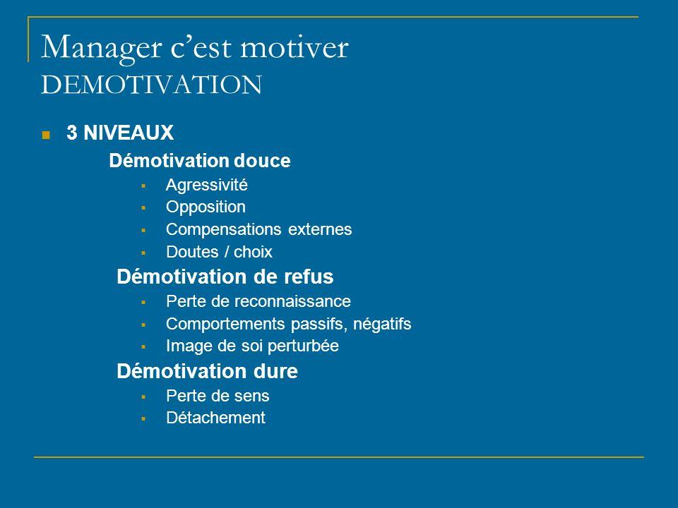 Manager cest motiver DEMOTIVATION 3 NIVEAUX Démotivation douce Agressivité Opposition Compensations externes Doutes / choix Démotivation de refus Pert