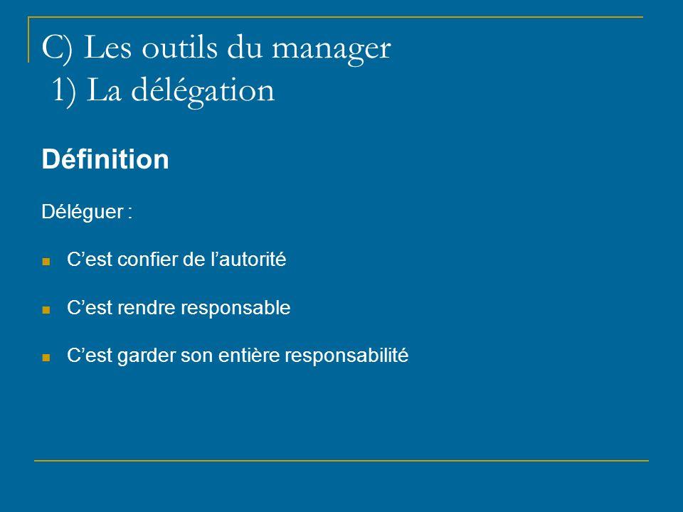 C) Les outils du manager 1) La délégation Définition Déléguer : Cest confier de lautorité Cest rendre responsable Cest garder son entière responsabili