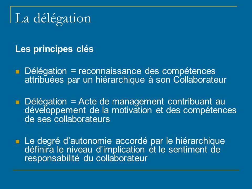 La délégation Les principes clés Délégation = reconnaissance des compétences attribuées par un hiérarchique à son Collaborateur Délégation = Acte de m