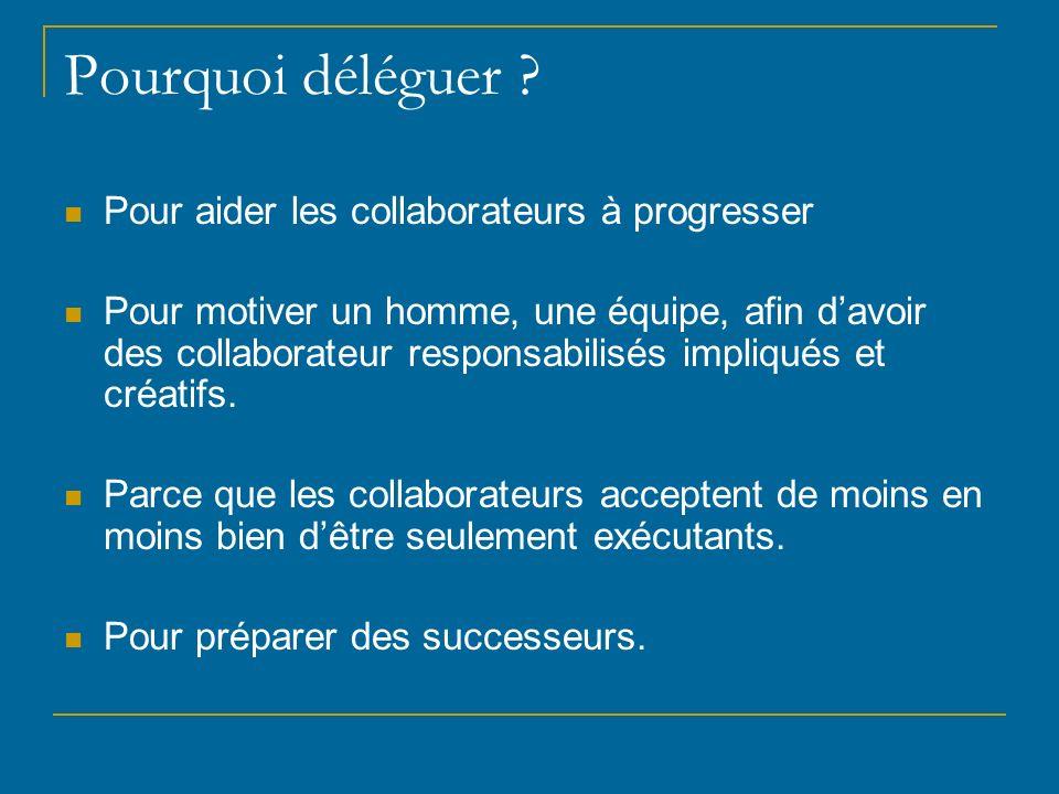 Pourquoi déléguer ? Pour aider les collaborateurs à progresser Pour motiver un homme, une équipe, afin davoir des collaborateur responsabilisés impliq