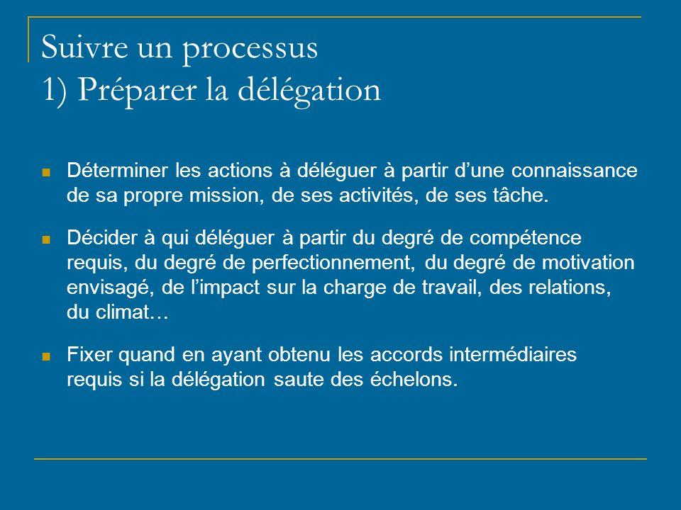 Suivre un processus 1) Préparer la délégation Déterminer les actions à déléguer à partir dune connaissance de sa propre mission, de ses activités, de