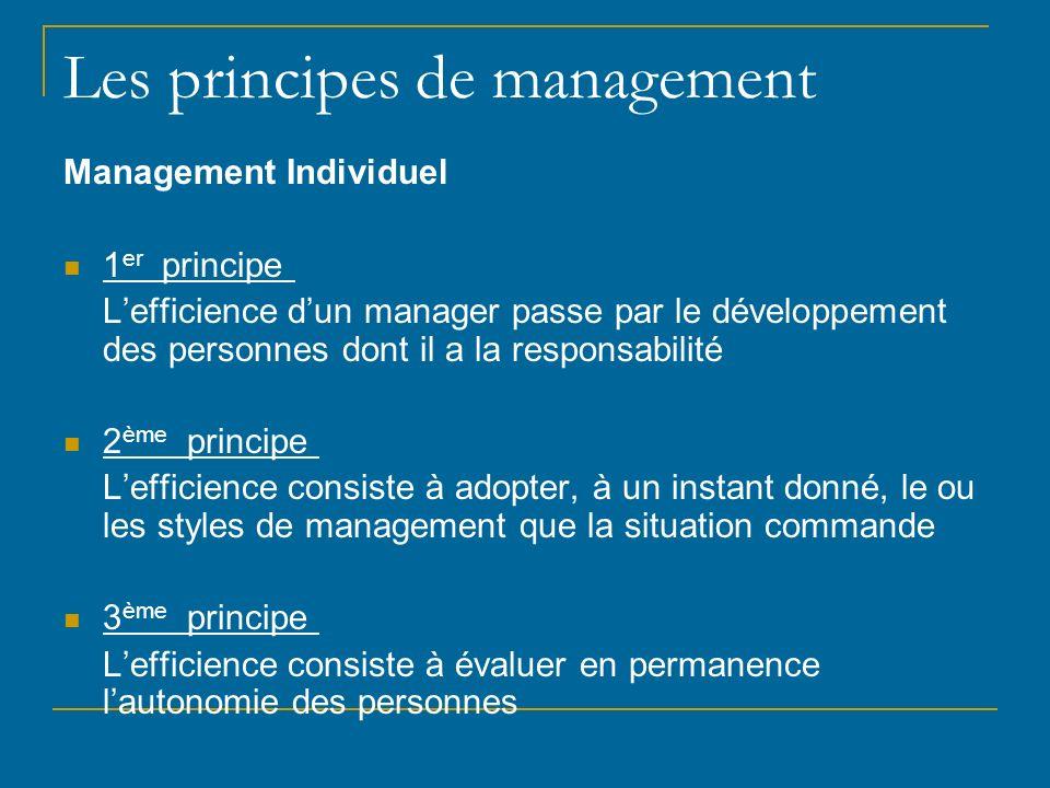 Les principes de management Management Individuel 1 er principe Lefficience dun manager passe par le développement des personnes dont il a la responsa