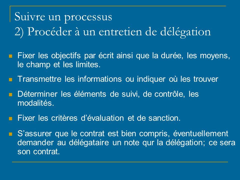 Suivre un processus 2) Procéder à un entretien de délégation Fixer les objectifs par écrit ainsi que la durée, les moyens, le champ et les limites. Tr