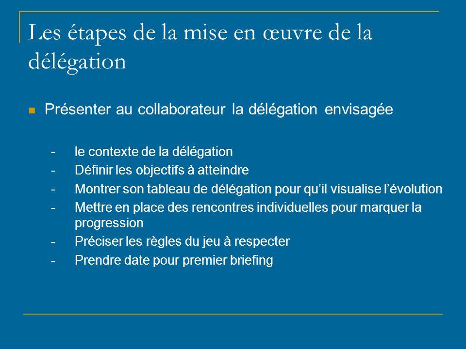 Les étapes de la mise en œuvre de la délégation Présenter au collaborateur la délégation envisagée - le contexte de la délégation - Définir les object