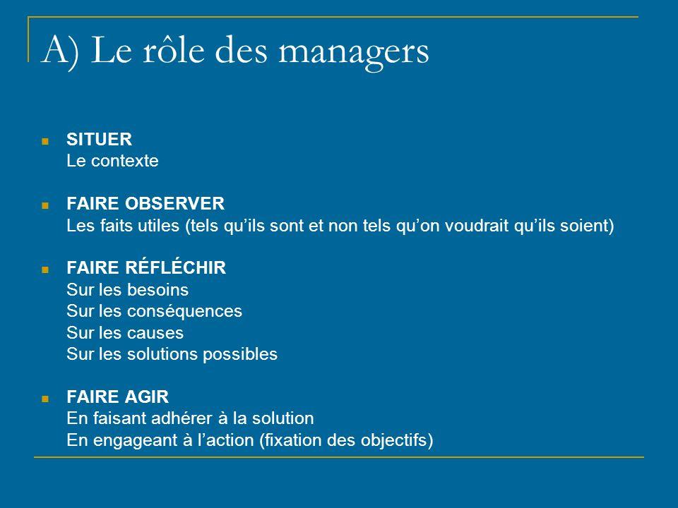 A) Le rôle des managers SITUER Le contexte FAIRE OBSERVER Les faits utiles (tels quils sont et non tels quon voudrait quils soient) FAIRE RÉFLÉCHIR Su