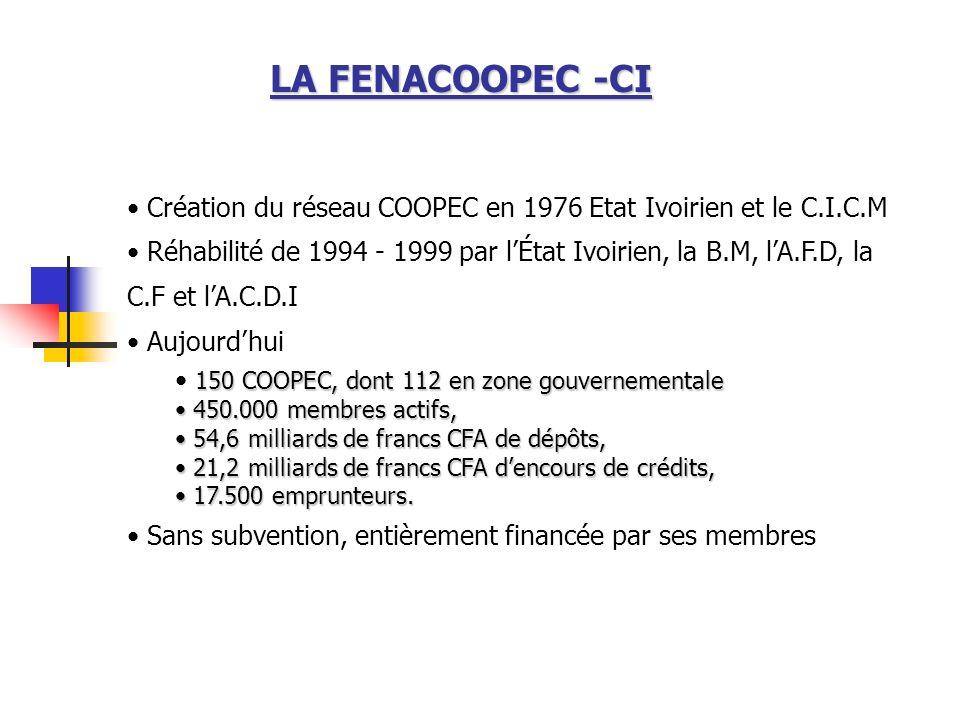 LA FENACOOPEC -CI Création du réseau COOPEC en 1976 Etat Ivoirien et le C.I.C.M Réhabilité de 1994 - 1999 par lÉtat Ivoirien, la B.M, lA.F.D, la C.F e