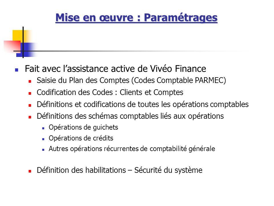 Mise en œuvre : Paramétrages Fait avec lassistance active de Vivéo Finance Saisie du Plan des Comptes (Codes Comptable PARMEC) Codification des Codes