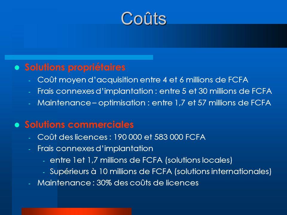 Coûts Solutions propriétaires - Coût moyen dacquisition entre 4 et 6 millions de FCFA - Frais connexes dimplantation : entre 5 et 30 millions de FCFA - Maintenance – optimisation : entre 1,7 et 57 millions de FCFA Solutions commerciales - Coût des licences : 190 000 et 583 000 FCFA - Frais connexes dimplantation - entre 1et 1,7 millions de FCFA (solutions locales) - Supérieurs à 10 millions de FCFA (solutions internationales) - Maintenance : 30% des coûts de licences