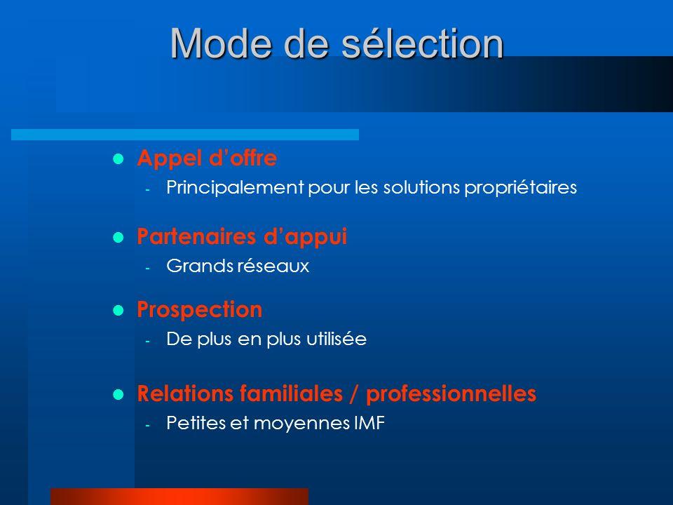 Mode de sélection Appel doffre - Principalement pour les solutions propriétaires Partenaires dappui - Grands réseaux Relations familiales / professionnelles - Petites et moyennes IMF Prospection - De plus en plus utilisée