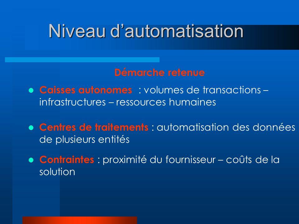 Niveau dautomatisation Caisses autonomes : volumes de transactions – infrastructures – ressources humaines Centres de traitements : automatisation des données de plusieurs entités Démarche retenue Contraintes : proximité du fournisseur – coûts de la solution
