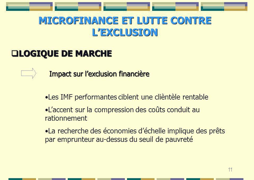 11 MICROFINANCE ET LUTTE CONTRE LEXCLUSION LOGIQUE DE MARCHE LOGIQUE DE MARCHE Les IMF performantes ciblent une clièntèle rentable Laccent sur la comp