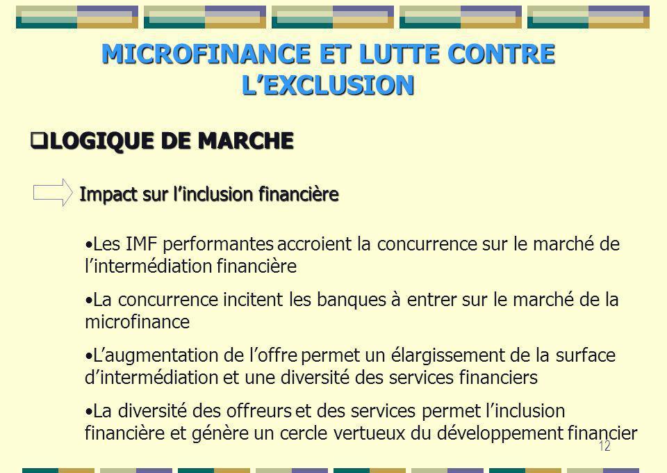 12 MICROFINANCE ET LUTTE CONTRE LEXCLUSION LOGIQUE DE MARCHE LOGIQUE DE MARCHE Les IMF performantes accroient la concurrence sur le marché de lintermé