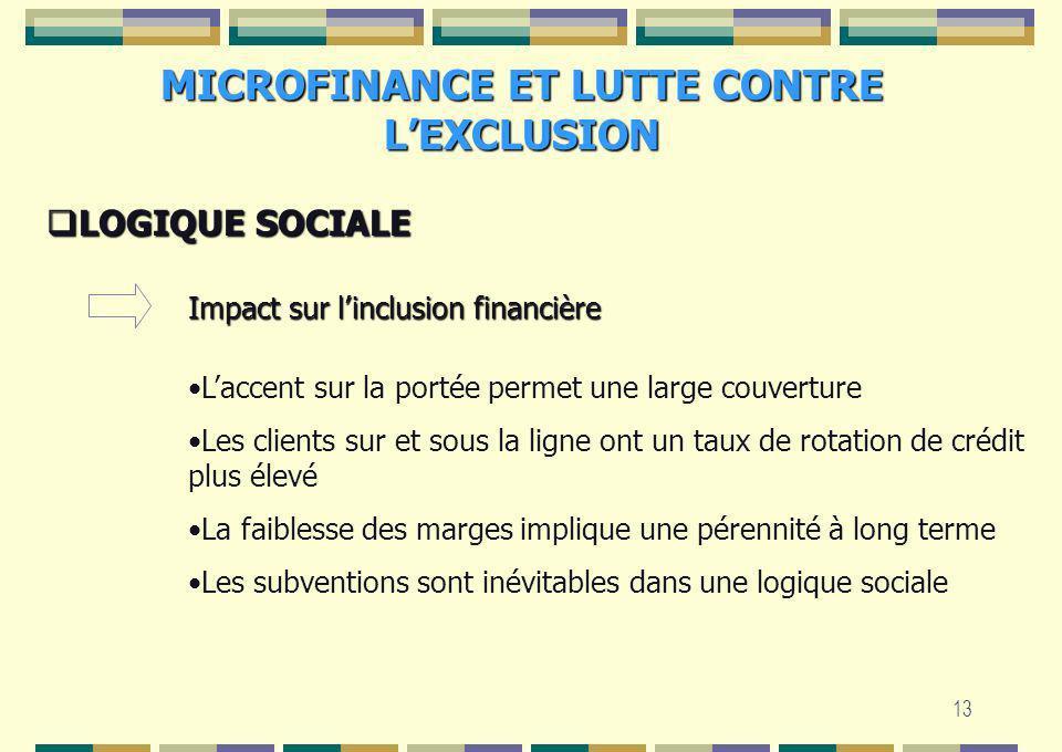 13 MICROFINANCE ET LUTTE CONTRE LEXCLUSION LOGIQUE SOCIALE LOGIQUE SOCIALE Laccent sur la portée permet une large couverture Les clients sur et sous l