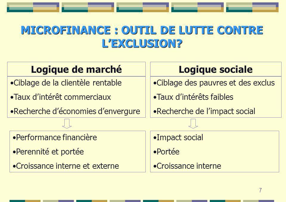 7 Logique de marché Ciblage de la clientèle rentable Taux dintérêt commerciaux Recherche déconomies denvergure Logique sociale Ciblage des pauvres et