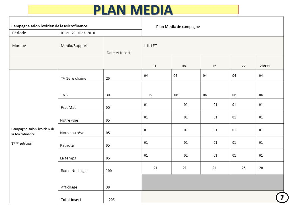 PLAN MEDIA Campagne salon ivoirien de la Microfinance Plan Media de campagne Période 01 au 29juillet.