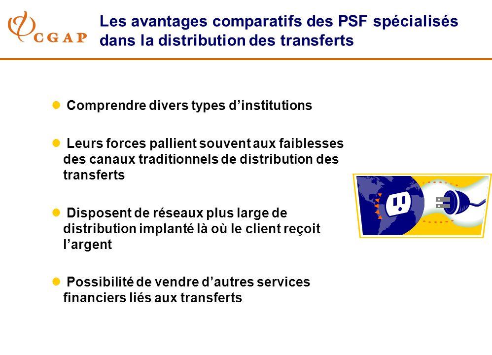 Les avantages comparatifs des PSF spécialisés dans la distribution des transferts l Comprendre divers types dinstitutions l Leurs forces pallient souv