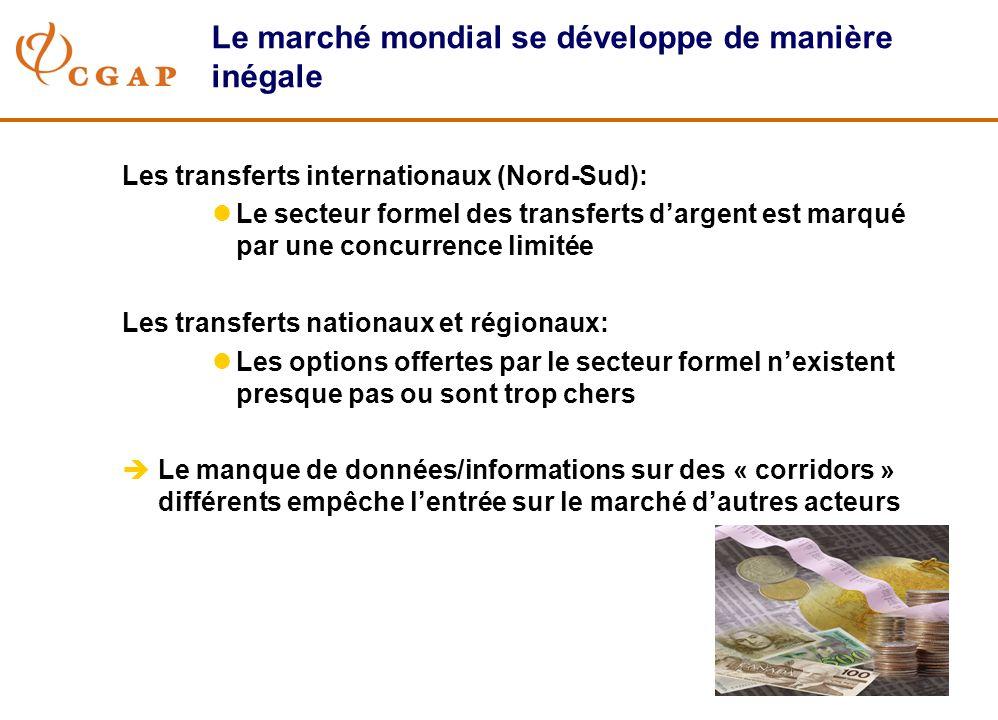 Le marché mondial se développe de manière inégale Les transferts internationaux (Nord-Sud): lLe secteur formel des transferts dargent est marqué par u